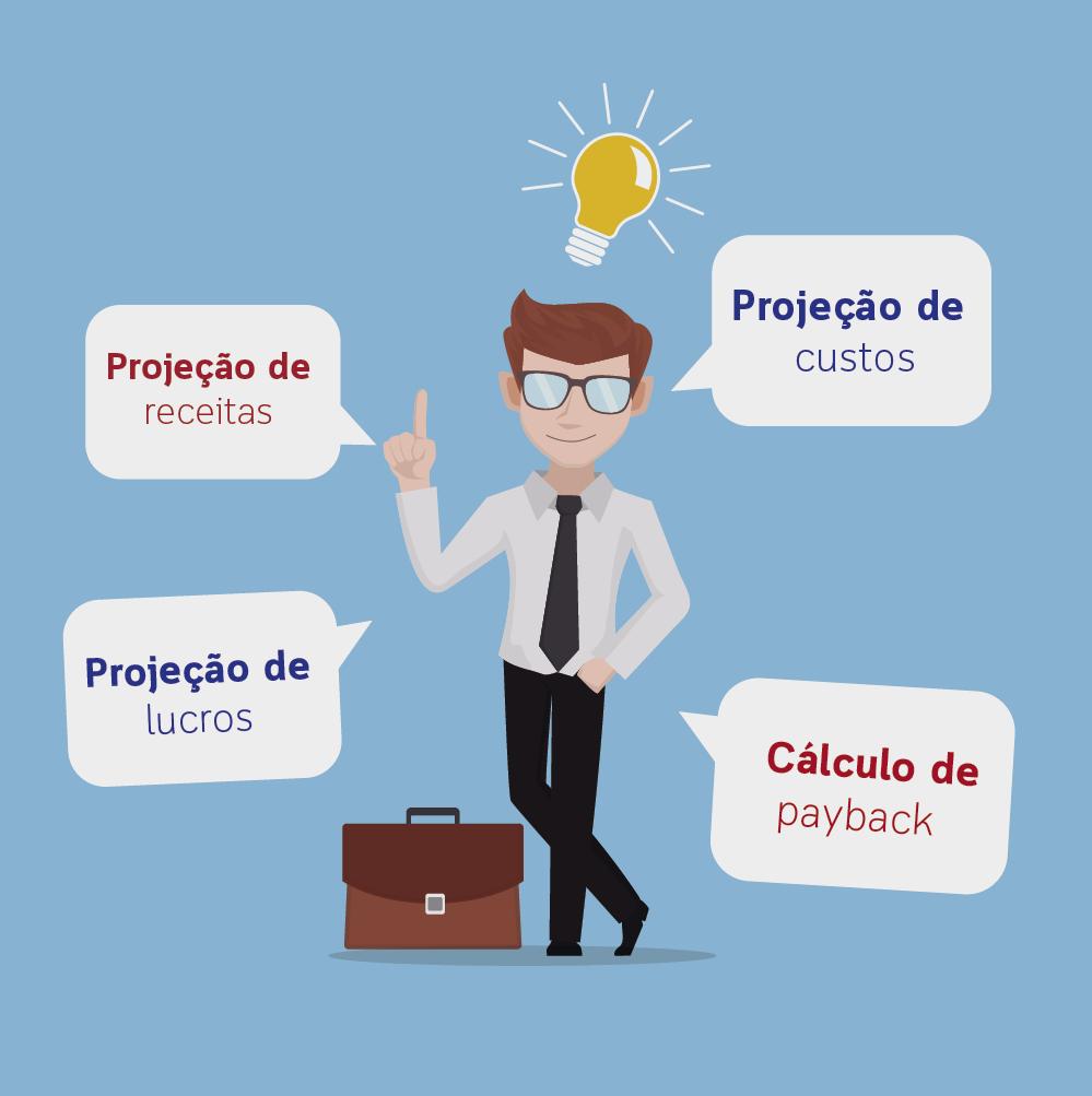 empreendedor organizando as projeções de resultado de sua empresa